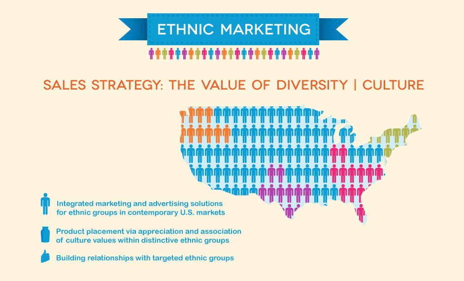 EthnicMarketing
