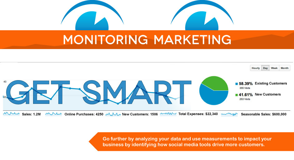 MonitoringMarketing