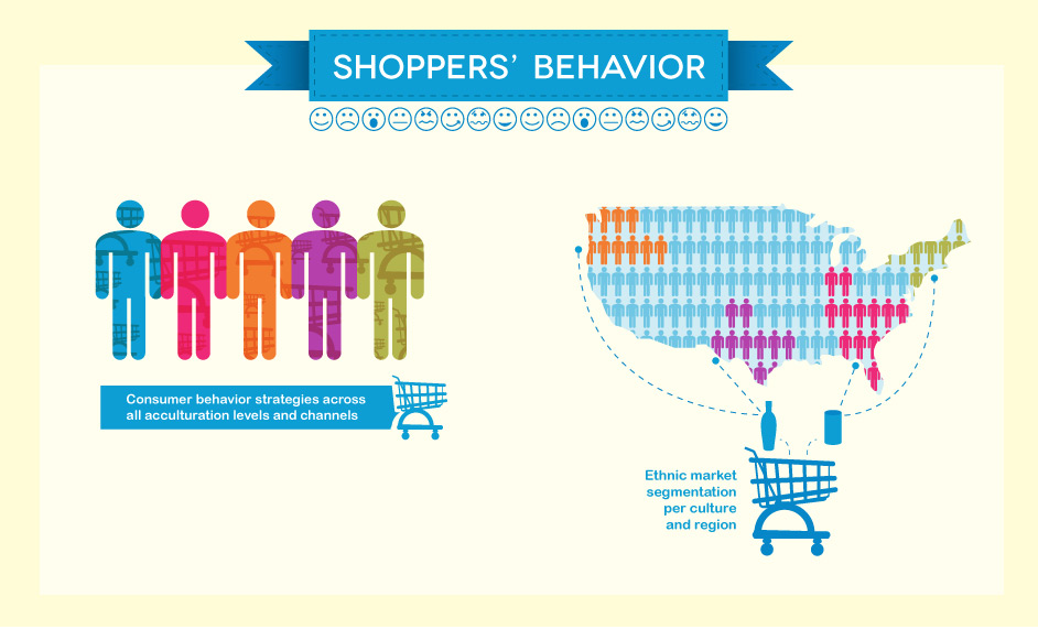 ShopperBehavior